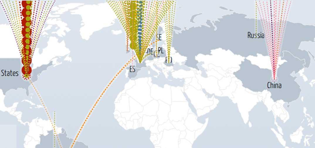 Le qualità dei server e gli attacchi DDoS