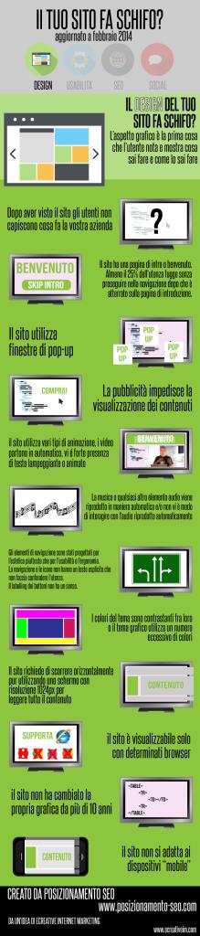 infografica design sito