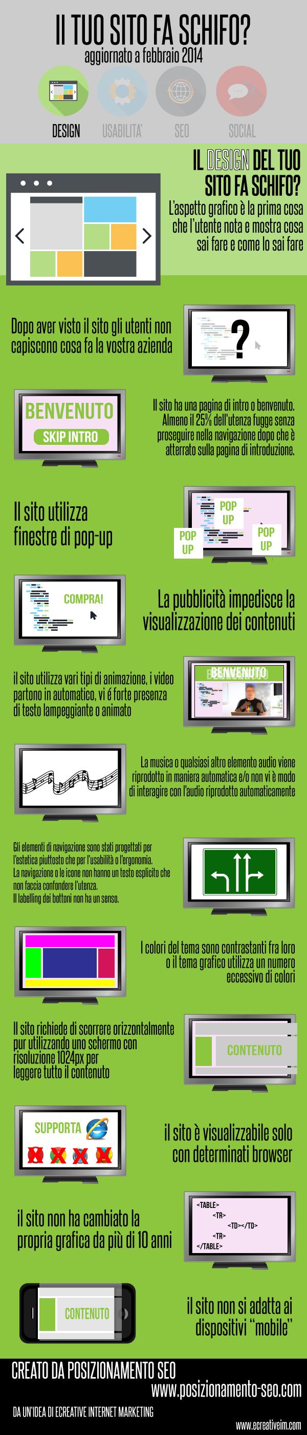 Infografica design sito internet for Design sito