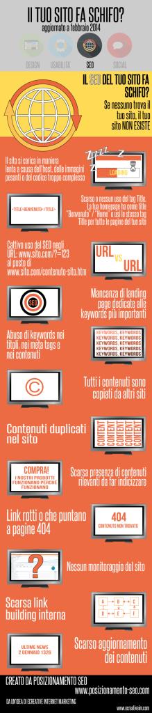 infografica seo sito