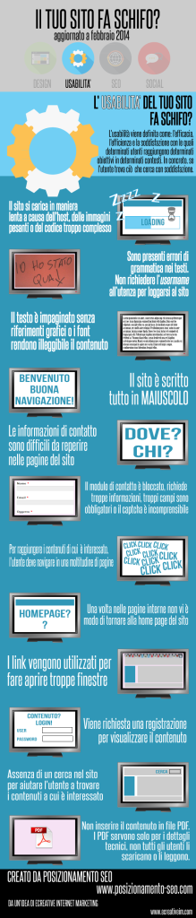 infografica usabilita sito
