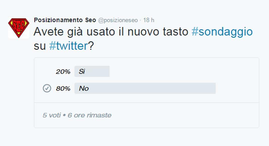 I sondaggi su Twitter