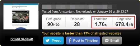 analisi velocità sito web AMP