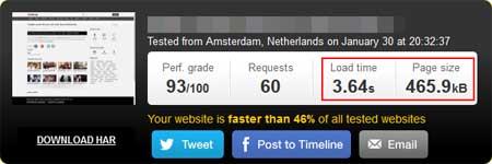 analisi velocità sito web