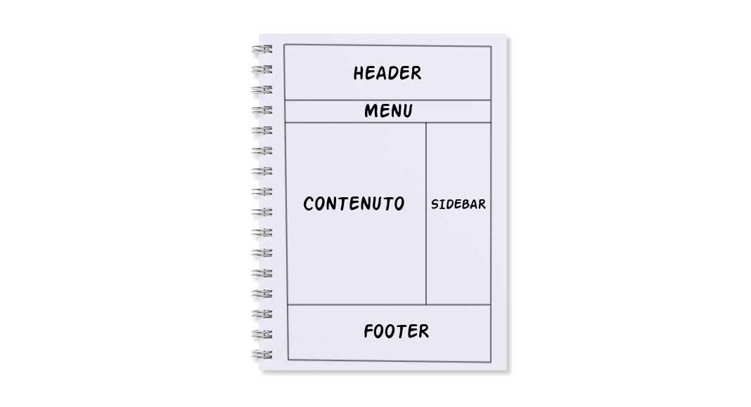 Dorable Anatomía De Una Página Web Patrón - Anatomía de Las ...