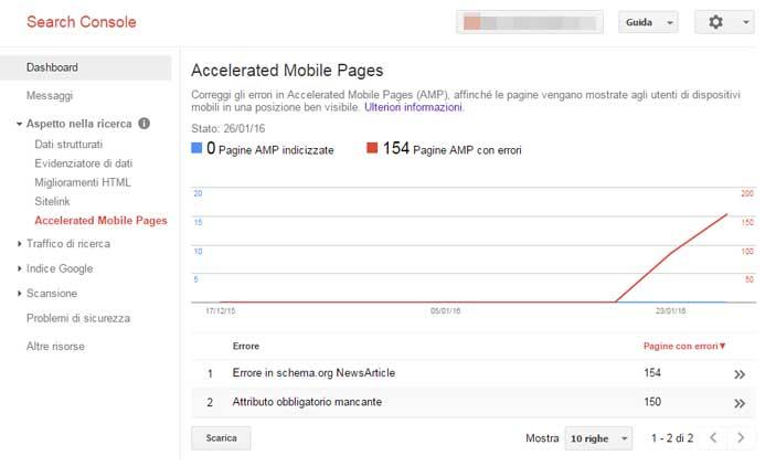 google search console AMP