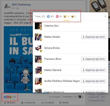 statistiche facebook reactions