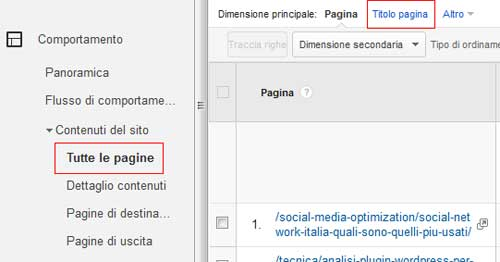 google analytics pagina