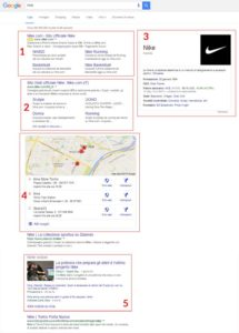 SERP knowledge graph complessa