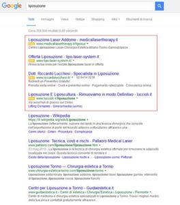 serp adwords