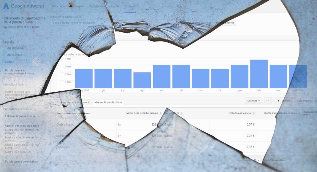 Keyword planner di Adwords e volumi di ricerca: cattive notizie