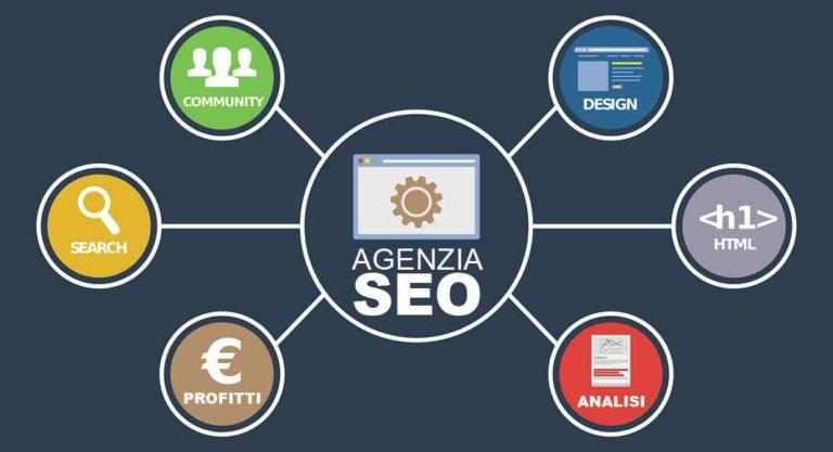 Qual è il ruolo di una Agenzia SEO nel web marketing