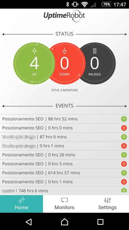 app uptime dashboard