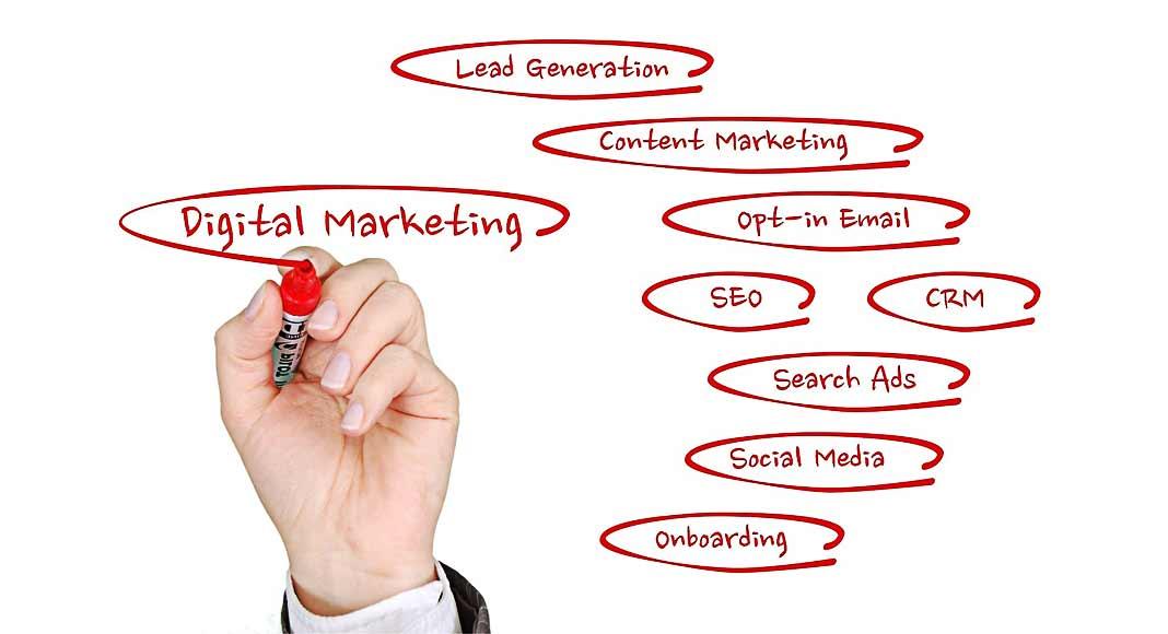 Cos'è il webmarketing