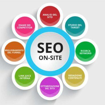 SEO on-site: cos'è e come ottimizzarla per il nostro dominio