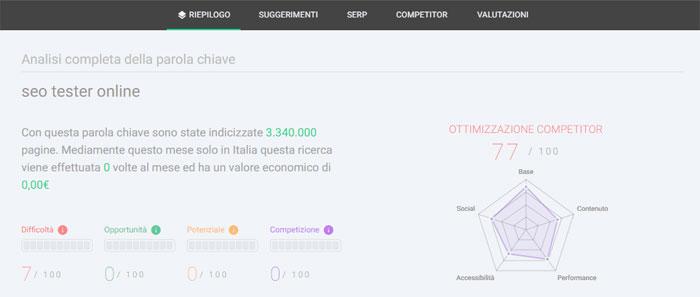 screenshot riepilogo keyword explorer