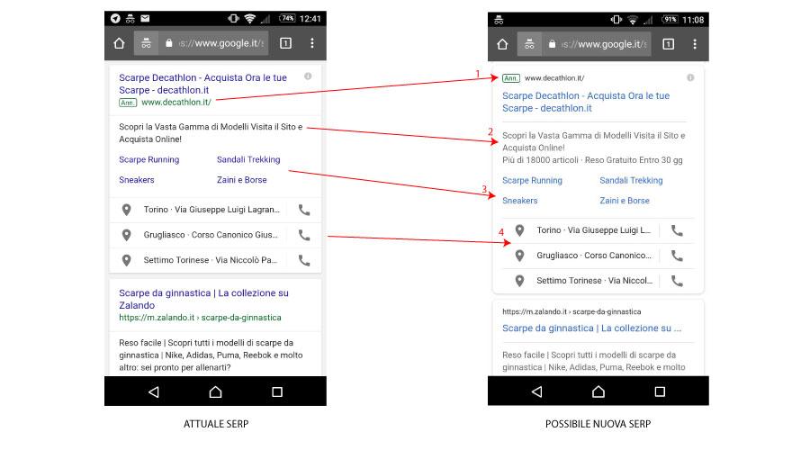 comparazione attuale e nuova serp mobile adv