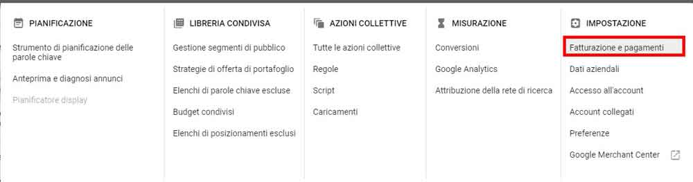 strategia adwords